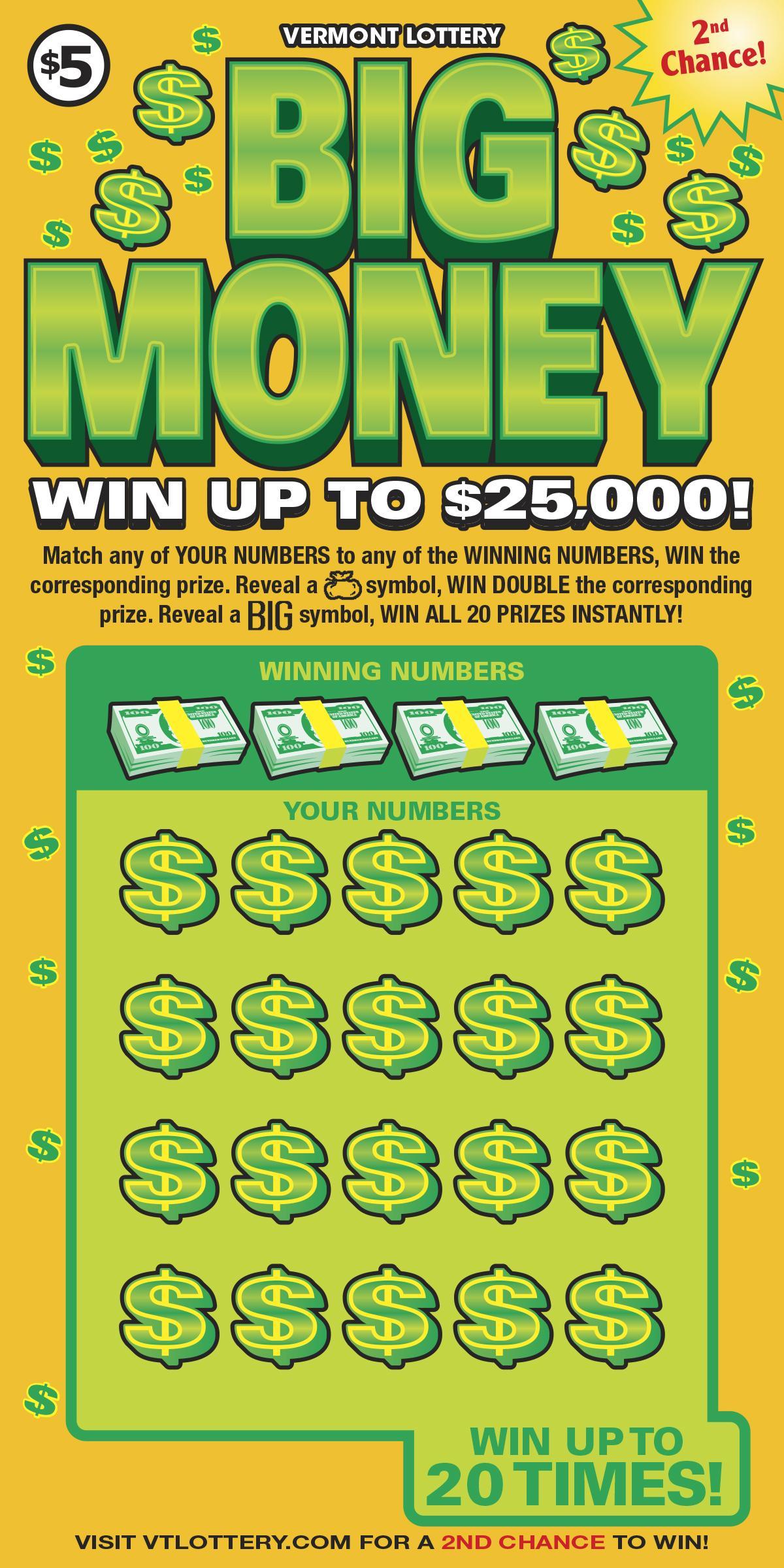 2nd Chance Lottery Winners