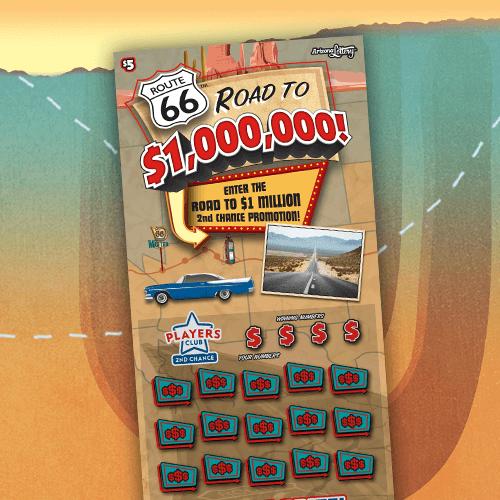 Road to $1 Million